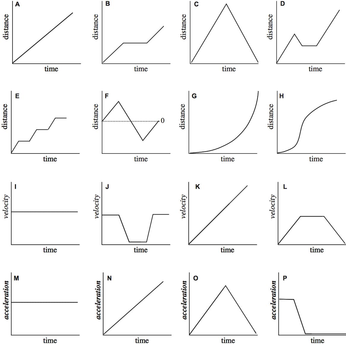 20 2 Walking Through Graphs