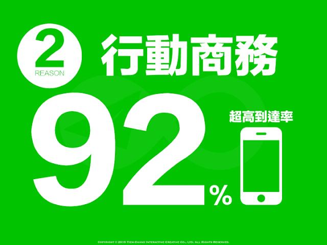 LINE@行動商務趨勢