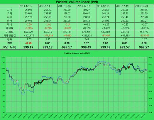 2013-12-20 PVI