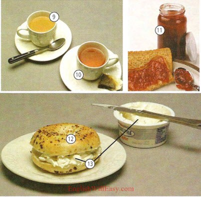Breakfast - Food -Picture Dictionary