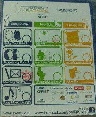 Philips Avent From pregnancy to playground passport