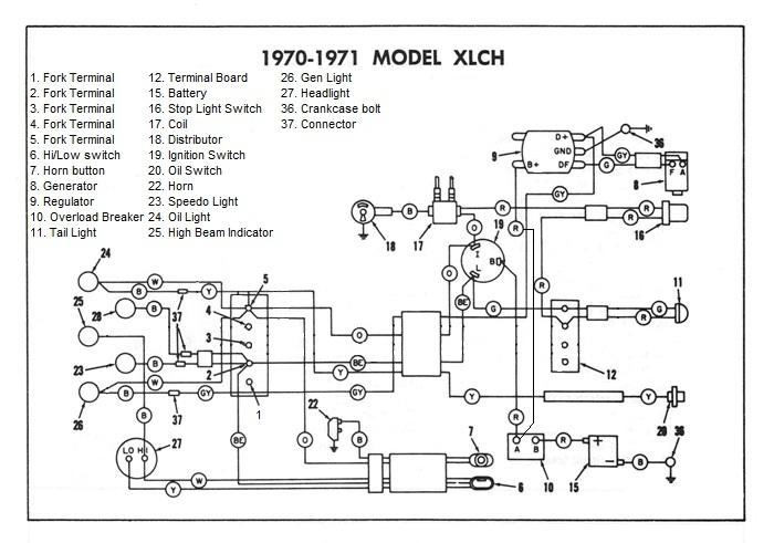 Ironhead Sportster Wiring Diagram - Wiring Diagram