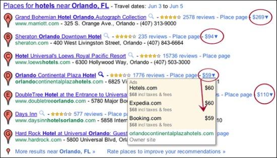 Google y los precios de los hoteles