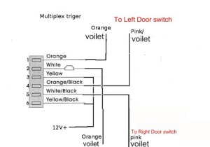 Keyless Entry Wiring Diagram  Somurich
