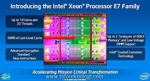 spesifikasi intel Xeon E7