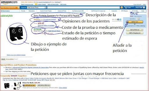 La Historia Clínica en los tiempos de la Sanidad Híbrida. (3/4)