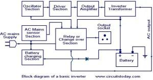 Ups Block Diagram With Explanation Pdf | Circuit Diagram