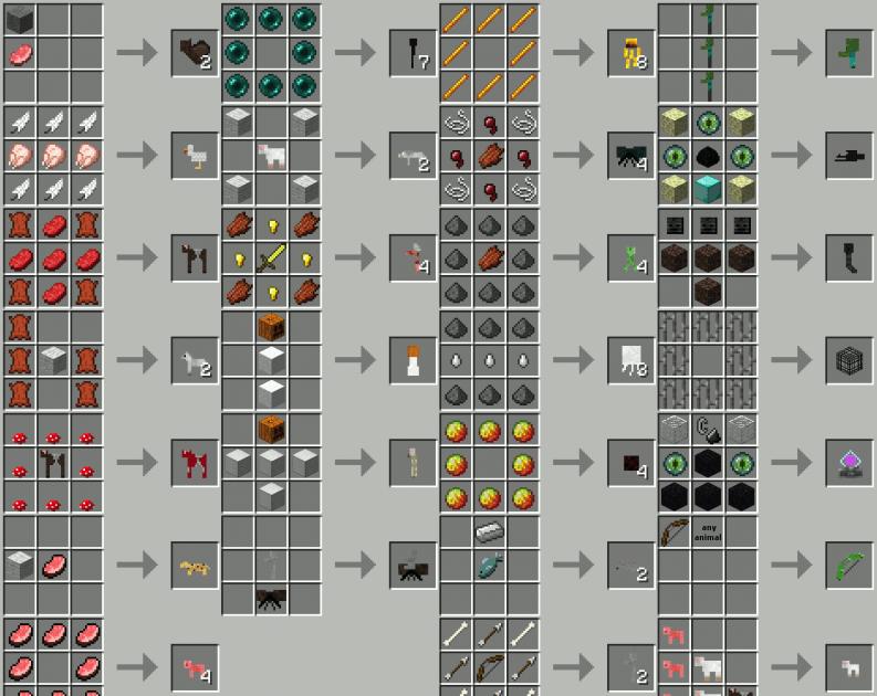 Crafting Gun Guide Flans Mod Minecraft