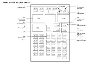 2002 ford f150 fx4 Fuse box diagram ~Owner Pdf Manual