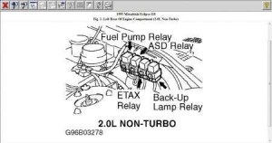 Technical Car Experts Answers everything you need: Fuel pump relay diagram for 1995 Mitsubishi