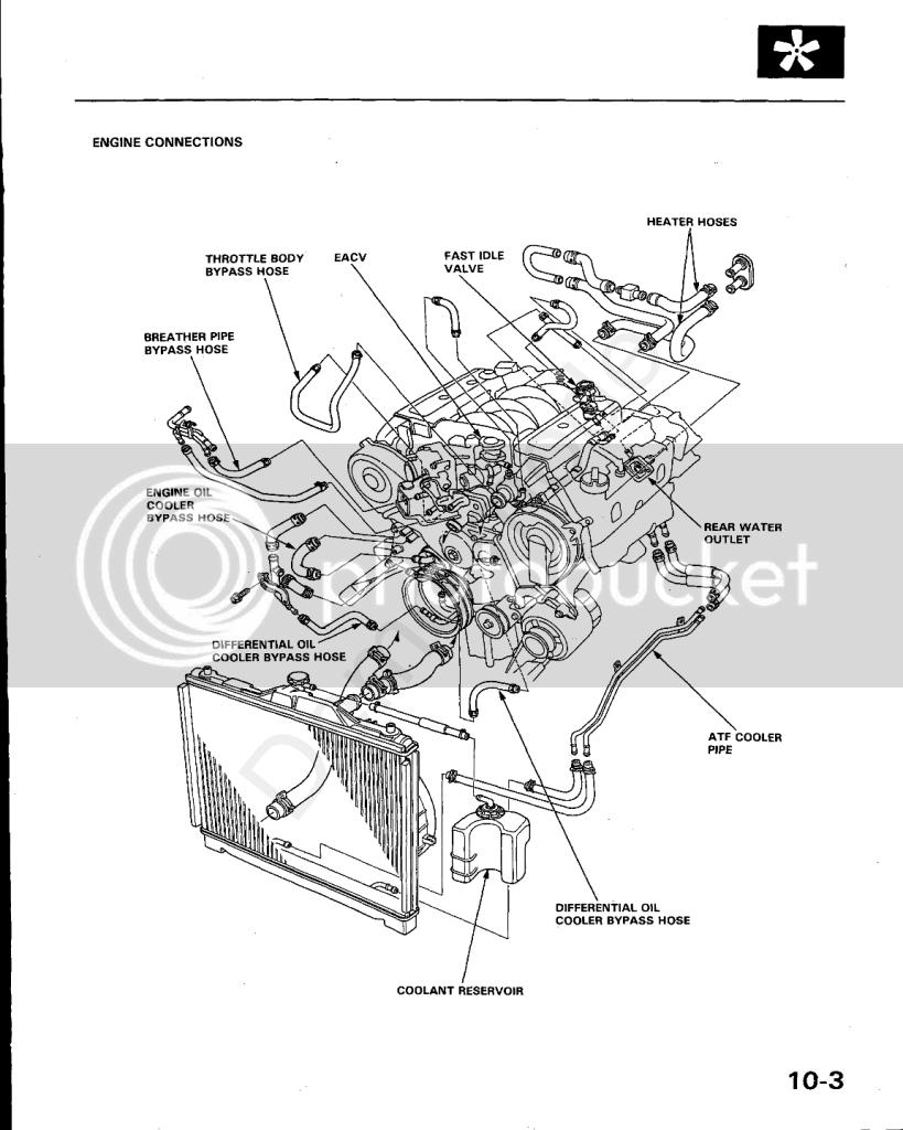 1993 honda accord wiring diagram free wiring diagrams