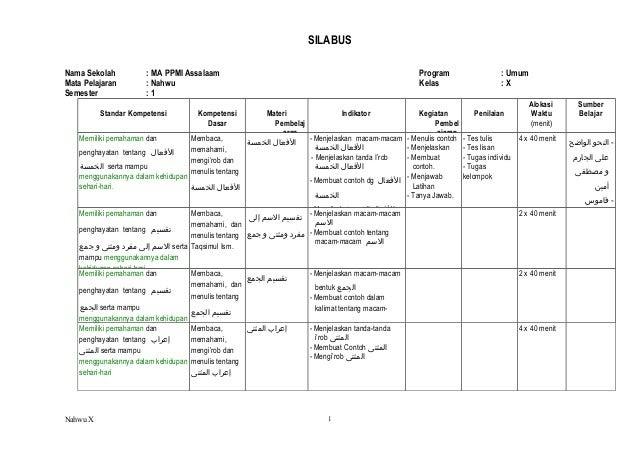 Download soal ksn 2020 pdf dan kunci jawaban semua bidang osn tingkat kabupaten kota olimpiade sains nasional tahun 2020 dilaksanakan di tingkat sd mi smp mts. Contoh Soal Nahwu Bab Irob Soal Kelasmu