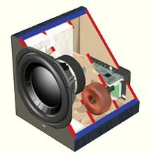 Paradigm Servo Subwoofer Cutaway Enclosure Diagram | download free wiring diagram