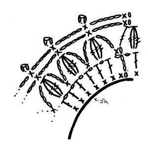 DiCher МК резинка для волос и много схем