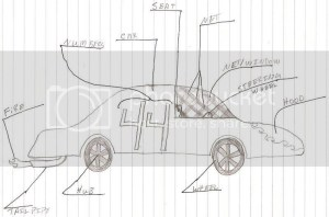 ENG 001: Language and Writing: Car Diagram