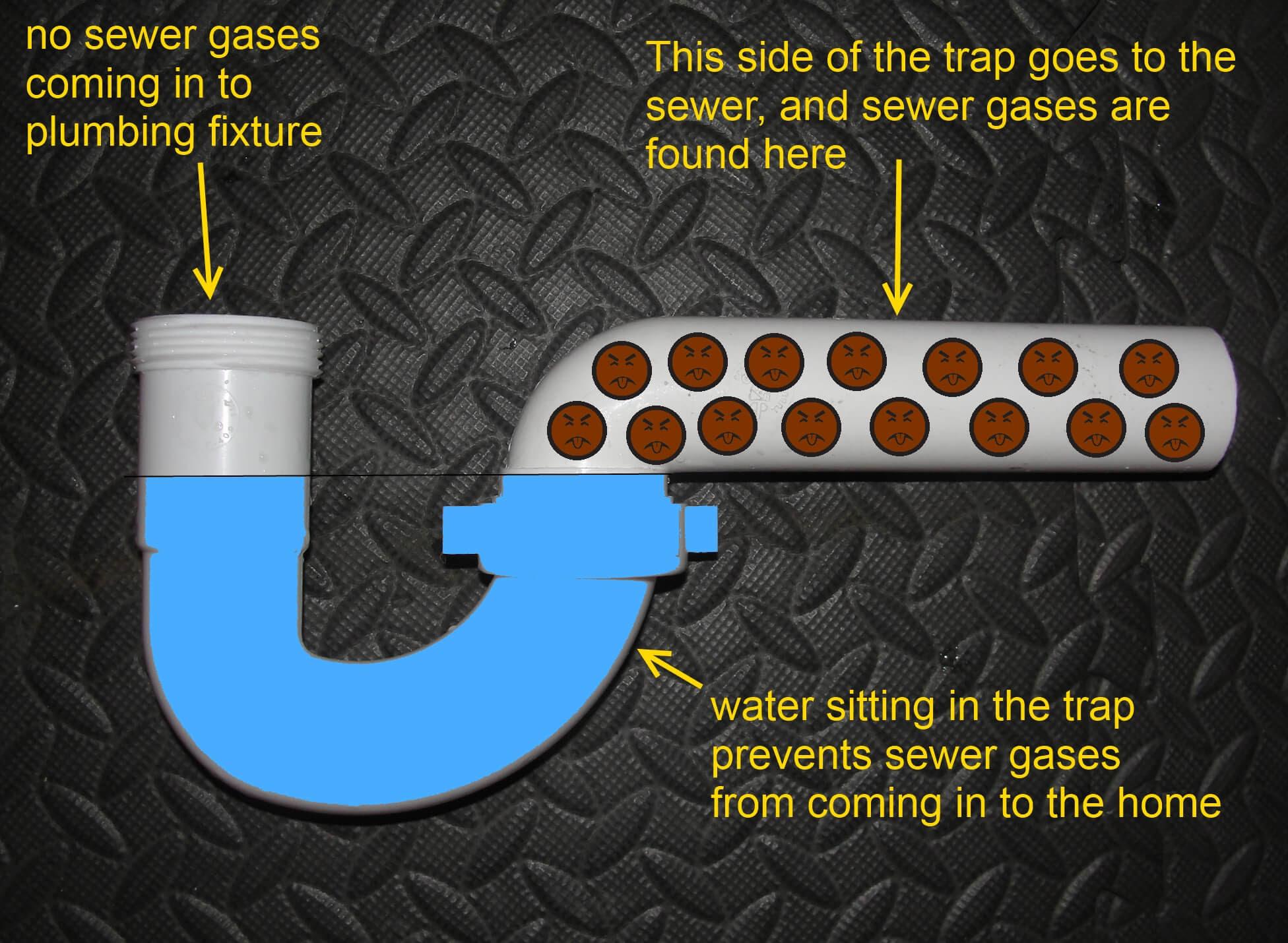 how to eliminate bathroom sink drain
