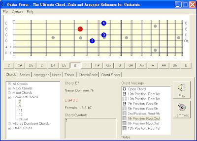 喝咖啡 聊音樂: 吉他工具 - Guitar Power