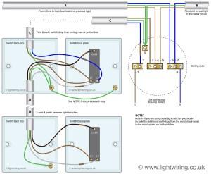 Secret Diagram: Free Wiring diagram xsara picasso