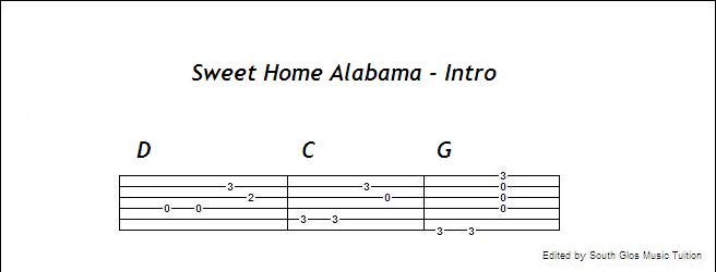 If you guys like these kinds of videos, let me know in the comments and if the. Sweet Home Alabama Chords Tab Sheet And Chords Collection