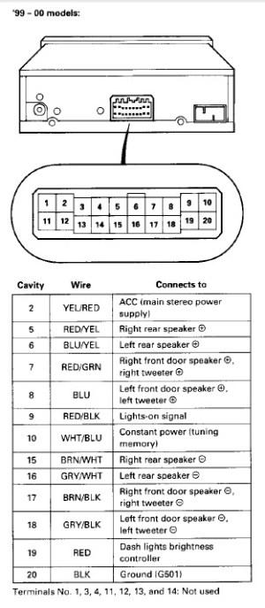 Acura Car Stereo Wiring Diagram HP PHOTOSMART PRINTER