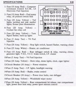 saturn sl2 fuse box diagram ~ Trends Car