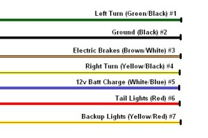 Wesbar107797universal Trailer Wire Harness | Diagram for