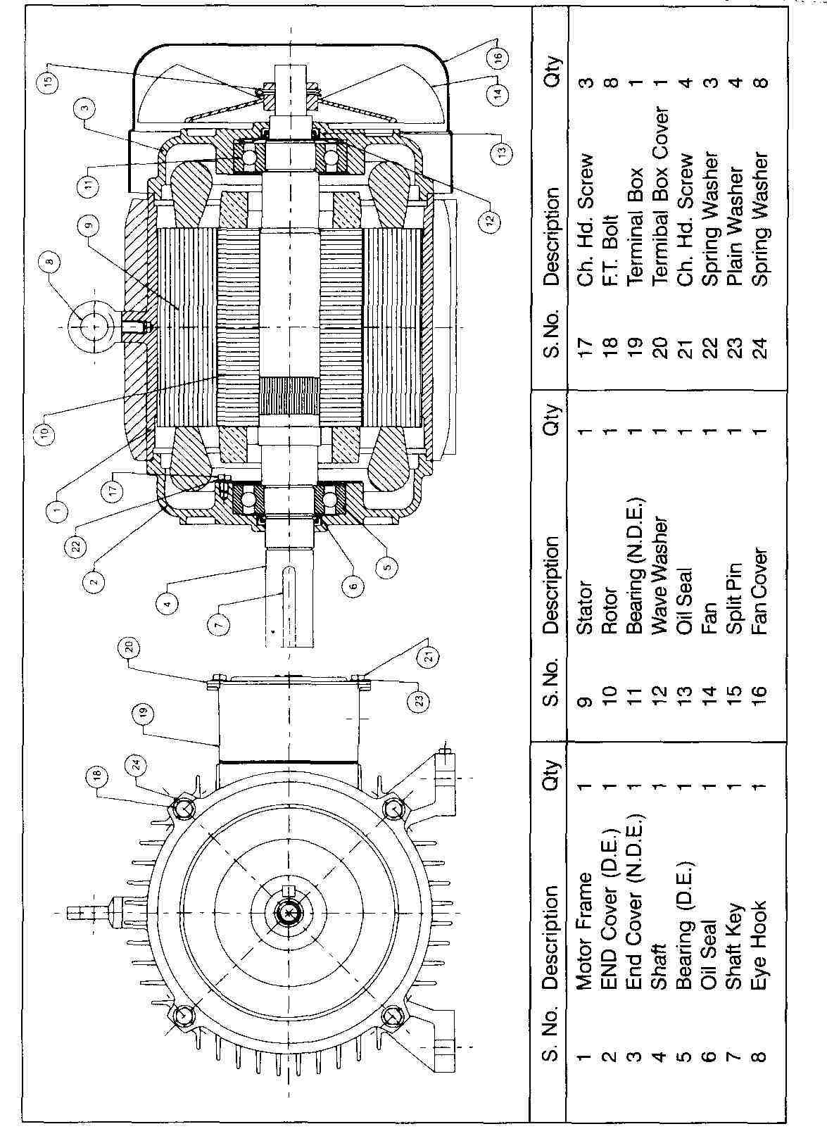 Induction Motor Spare Parts List