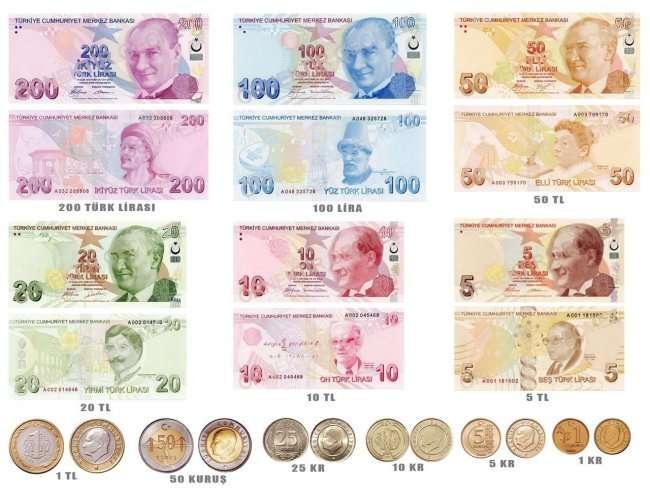 Valiutų skaičiuoklė perkant valiutą