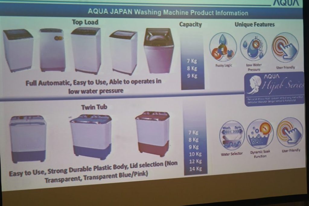 jenis-jenis mesin cuci aqua