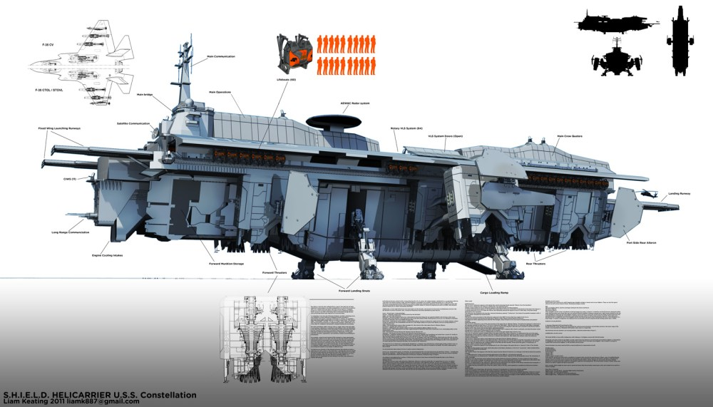 S.H.I.E.L.D. Helicarrier Updates 2011
