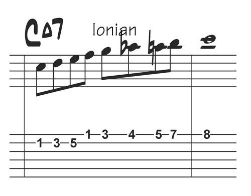 C Ionian Bebop scale with guitar tabs