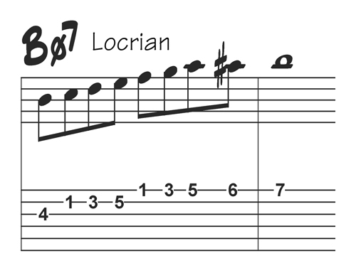B Locrian Bebop scale with tabs