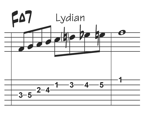 F Lydian Bebop scale with tabs