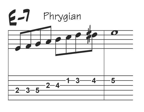 E Phrygian Bebop scale with tabs