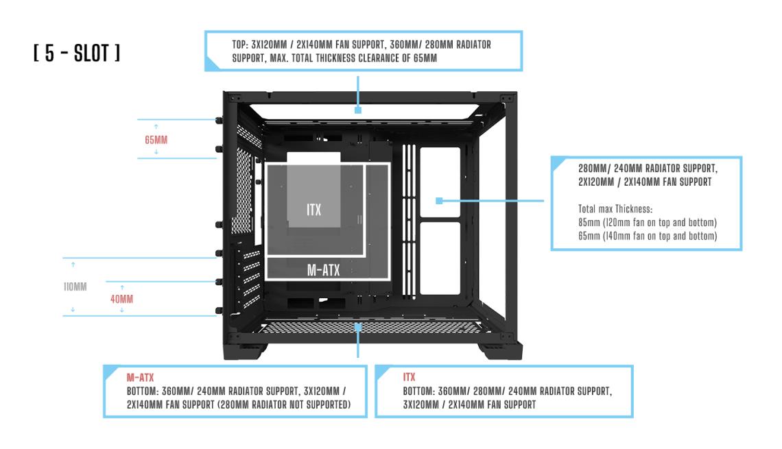 O11Dmini-5-Slot