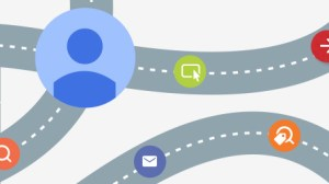Customer Journey to Purchase