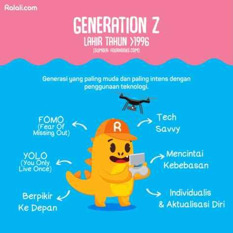 generasi-z