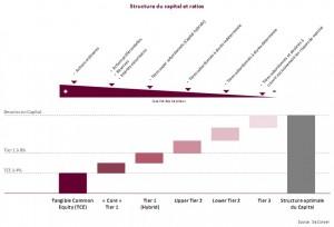 liasse fiscale 2051 bilan passif 300x204 Liasse fiscale :  télécharger bilan passif 2051 excel