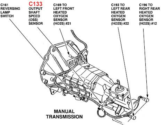 Diagram 04 Mustang 02 Sensor Wiring Diagram Diagram Schematic