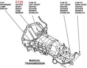 F150 Transmission Wiring Harness Diagram GMC Wiring Harness Diagram Wiring Diagram ~ ODICIS