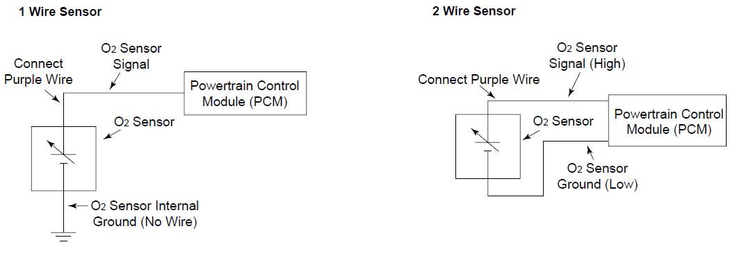 Fuel Sender Wiring Diagram - Dolgular.com