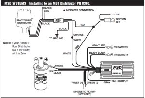 How to install an MSD 6A Digital Ignition Module on your