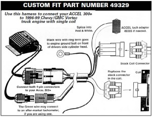 How to Install a Accel Performance Tach Adapter in your