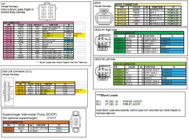guide 50196 16?resize=625%2C461&ssl=1 2006 ford explorer pcm wiring diagram wiring diagram  at gsmx.co