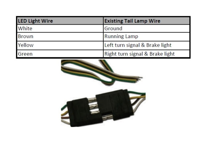 how to install putco 48 in tailgate led light bar on your