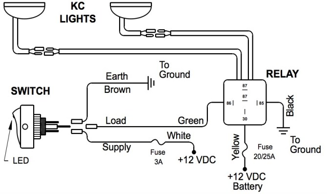 kc lights wiring diagram guide  95 mustang wiring harness