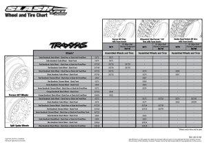 Traxxas Gear Ratio Chart