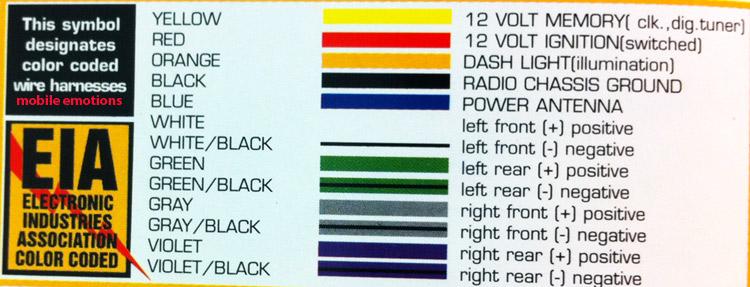 2000 Isuzu Rodeo Stereo Wiring Diagram - Wiring Diagram