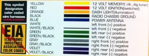 Ford OEM STOCK Radio WIRE HARNESS PLUG 19862004