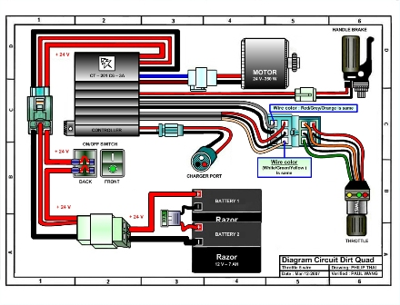 2007 Honda Ruckus Wiring Diagram 2007 Free Wiring Diagrams – Ruckus Wiring Diagram For Battery